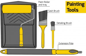 The painting tools that you will need.