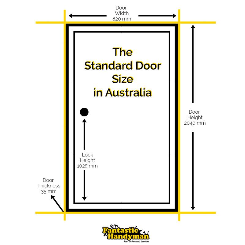 An illustration of the standard door sizes in Australia.