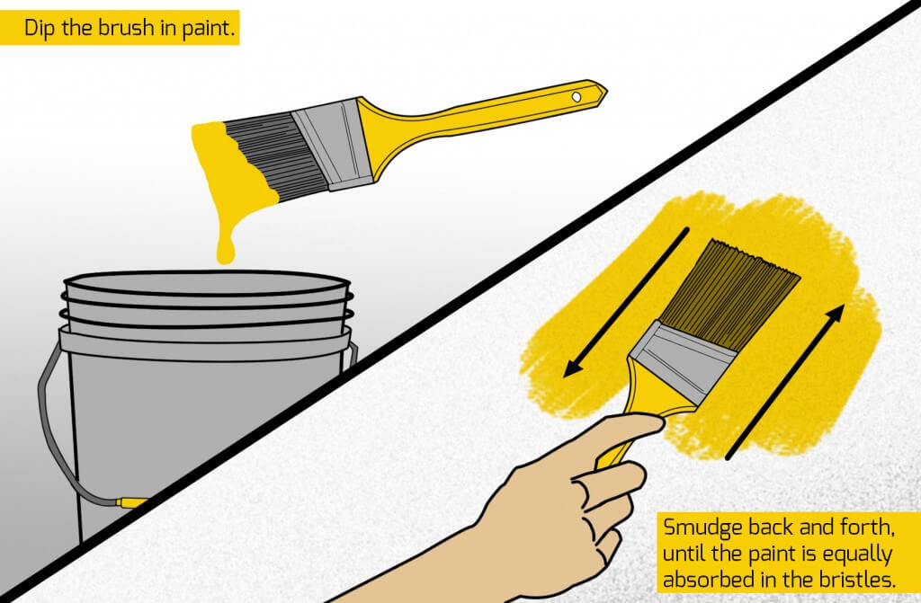 Priming your brush is a very important step
