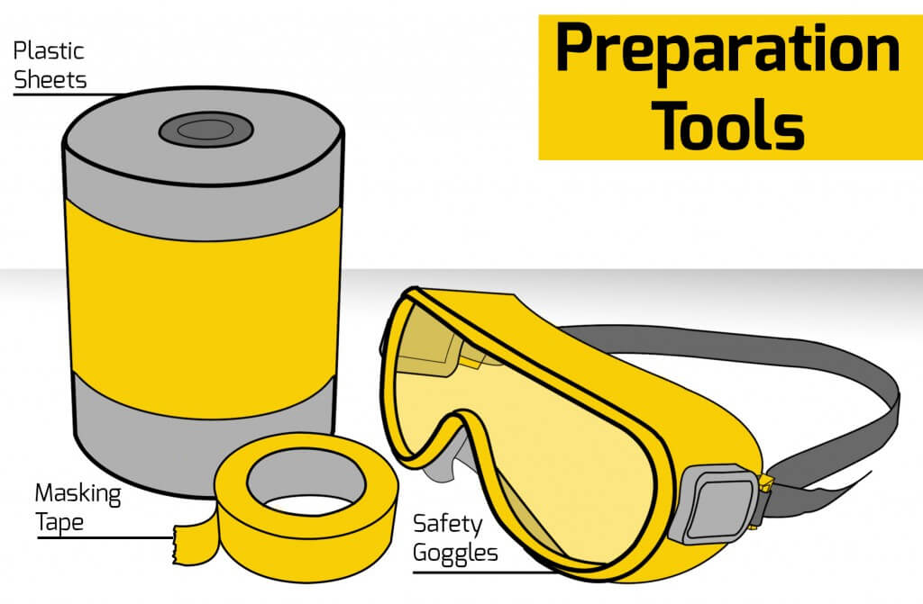 The preparation tools that are necessary for every painter
