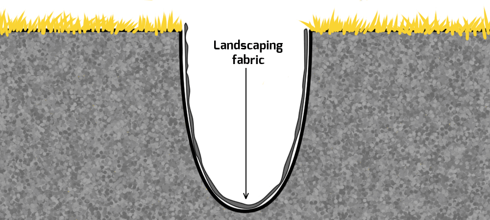 Line the trench with landscaping fabric.